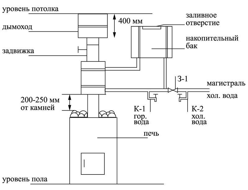 Монтаж и эксплуатация: Настенный накопительный бак 53/76 л, вертикальный (Вулкан)